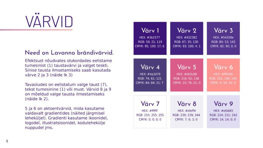Lavanno stiiliraamat V2 06